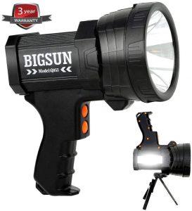 BISGUN Q953 Spotlight